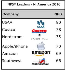 brand reputation as a competitive advantage